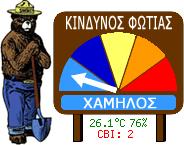 Current Fire Weather Index